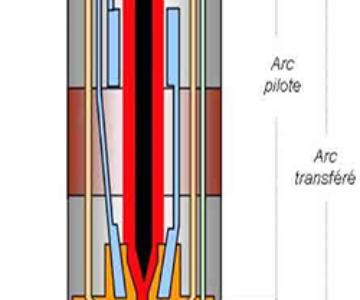 Rochette industrie MSI PTA procédés spéciaux